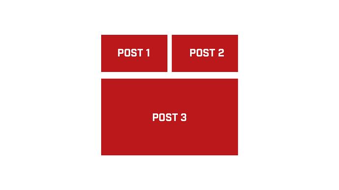 post-loop